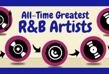 [masthead] All Time Greatest R&B Artists